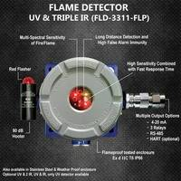 UV & IR Based Flame Detector  Flame Detection  How To Avoid Fire In Industries  Ambetronics by ambetronics
